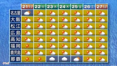 weekly_02.jpg