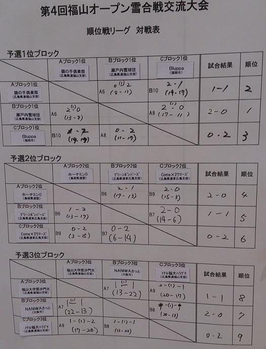 fukuyama-op3.jpg