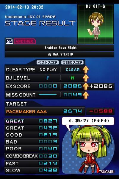arn_a1