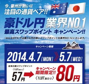 みんなのFX豪ドル円スワップポイントキャンペーン