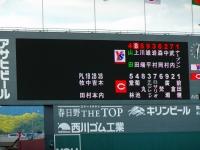 14.7.4 今日のスタメン