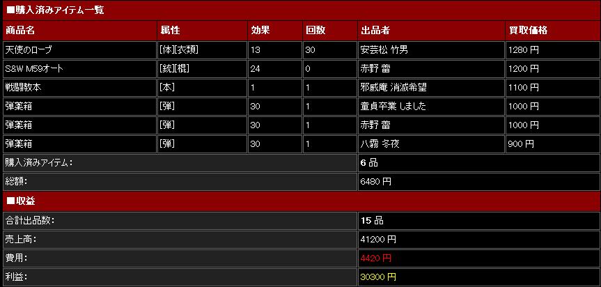 148回 市場DB2