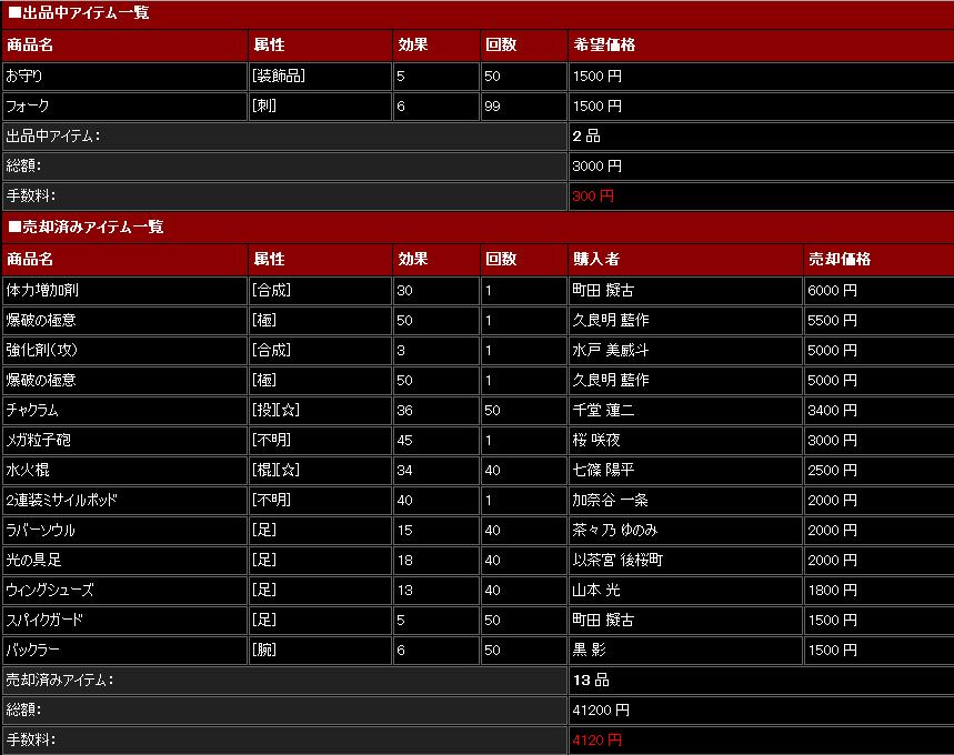 148回 市場DB1