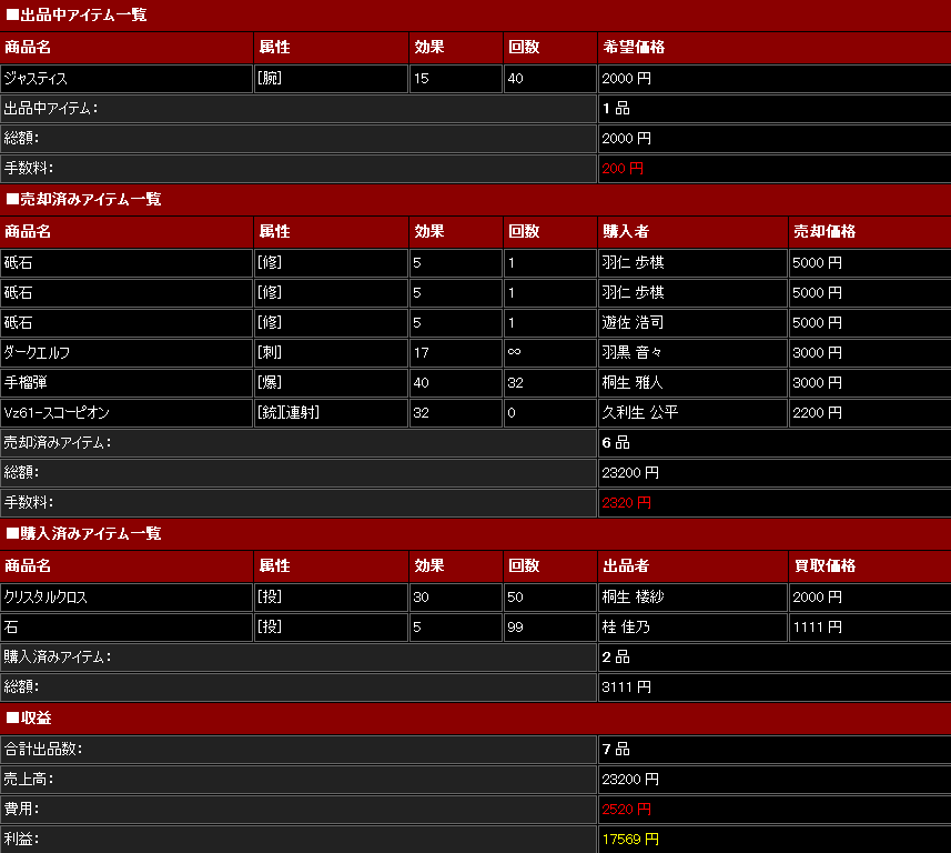 149回BRⅠ 市場データベース