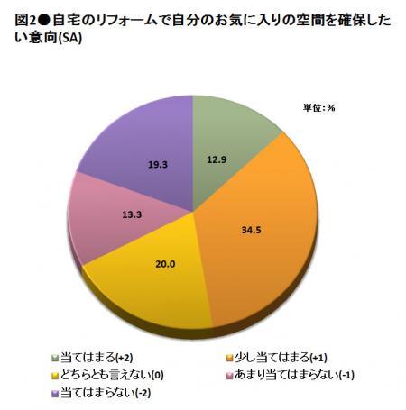 graph_02[1]_convert_20140829103858