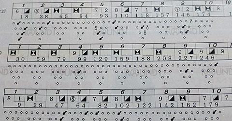 14 5/21 ボウリング 246