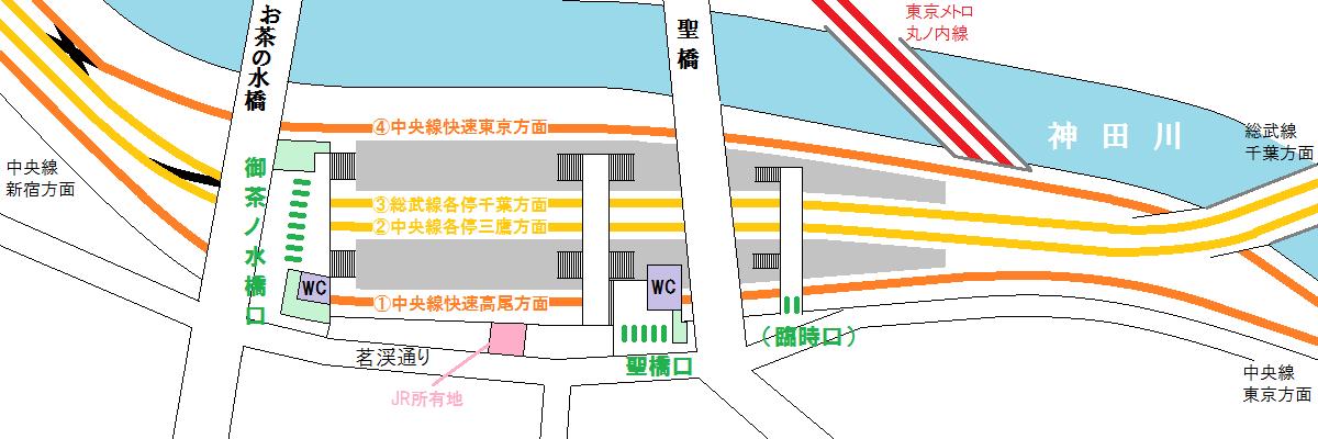 現在の御茶ノ水駅の設備配置。改札口とホームを結ぶルートは階段しか無い。