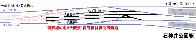 大泉学園までの下り線高架化後の石神井公園駅大泉学園方の配線
