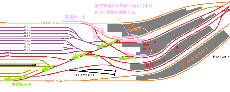 東海道線東京方面から品川駅で折り返す場合の進入・進出ルート