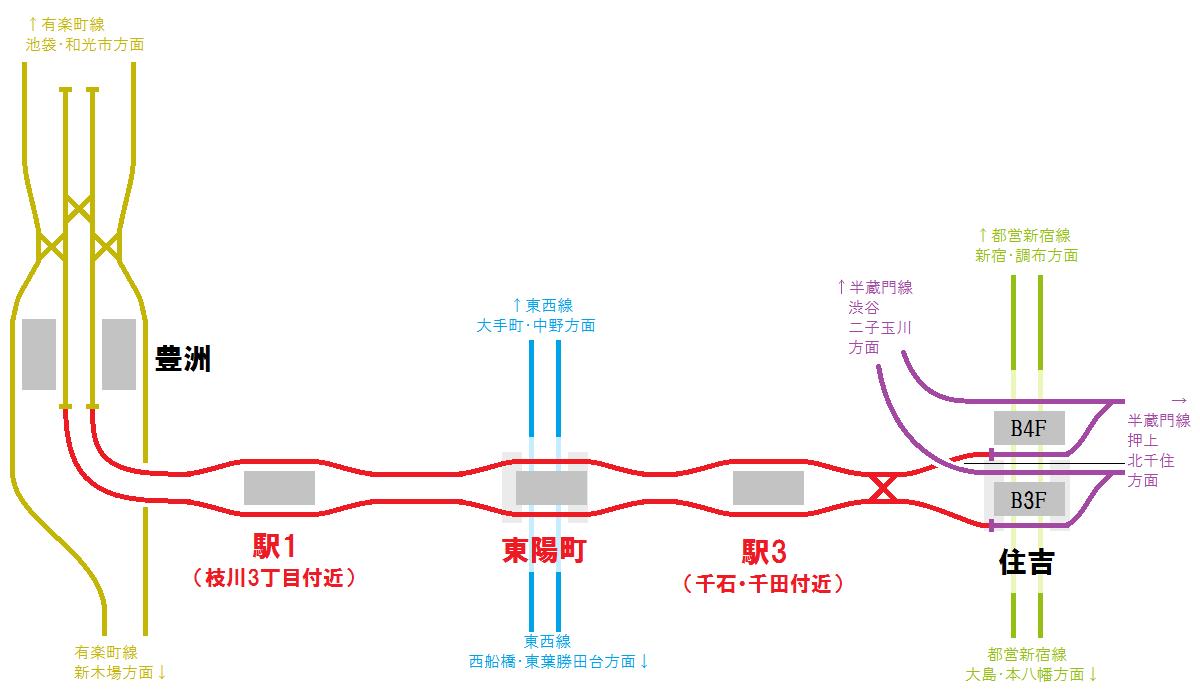 現在検討中の地下鉄8号線の接続図