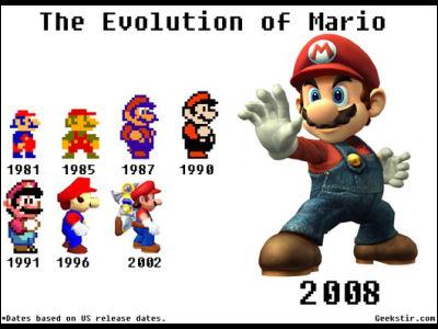 evolutionofmario_1.jpg