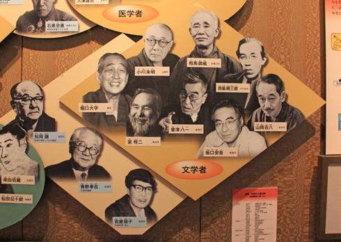 新潟県立歴史博物館-15