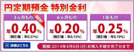 住信SBIネット銀行の円定期預金