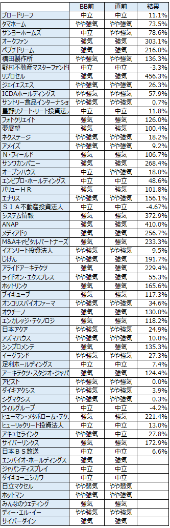 IPO20140312.png