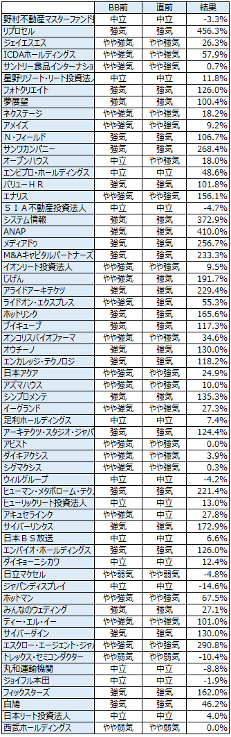 IPO20140502.png