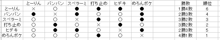 tpos6.jpg