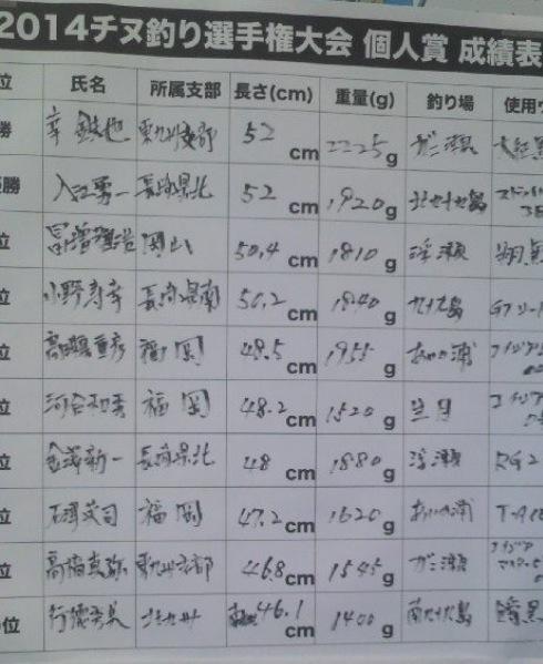 2014TSU-FG-CHINU.jpg