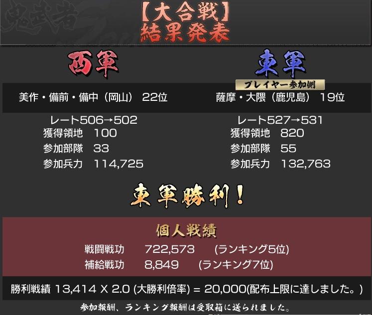 422勝利