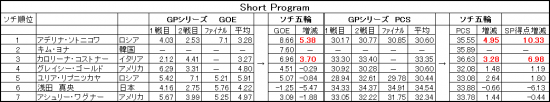 sochi2014SP.png