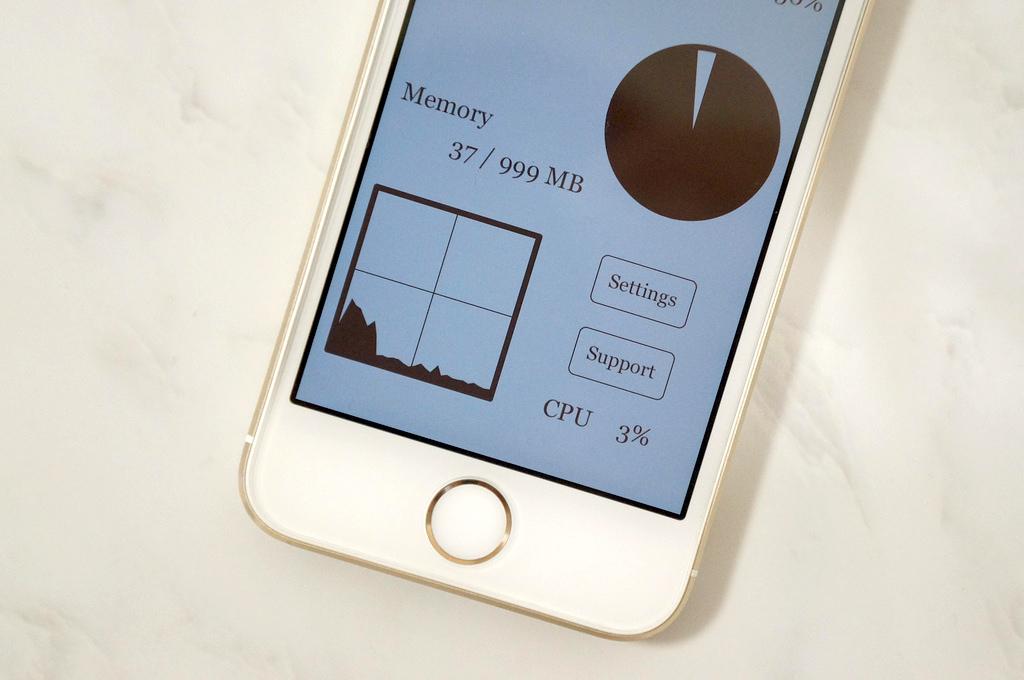iPhone 6のRAMが1GBになるという噂は誤報