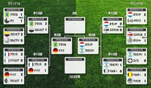 tournament0706-500x293[1]
