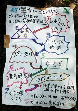 三ツ沢 豊顕寺にんじゃ遊び会2