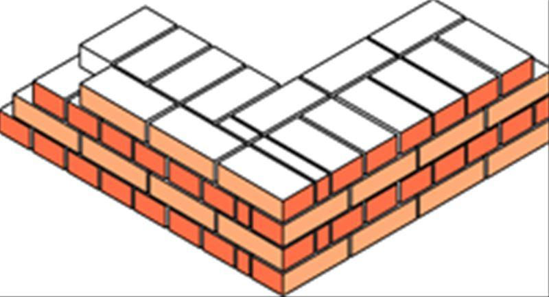 煉瓦の積み方-イギリス積み_R