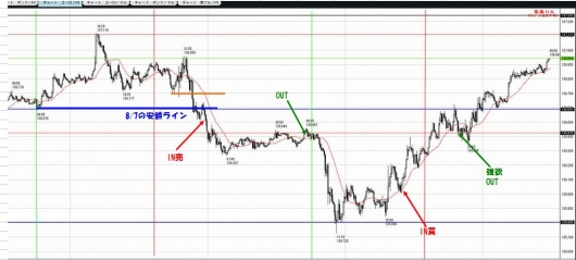 0807to0808EURJPY