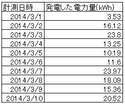 SF2014-03-01-10.jpg
