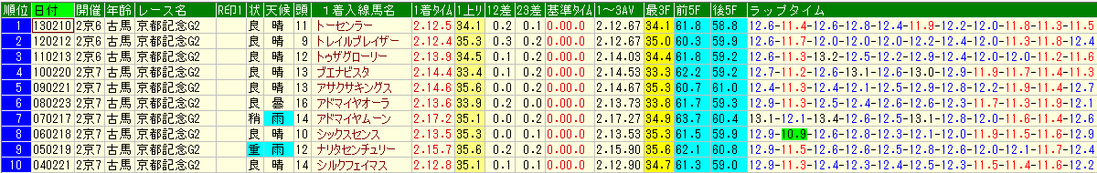 20140216040938c92.png