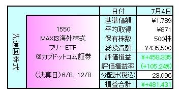 外国株式140703