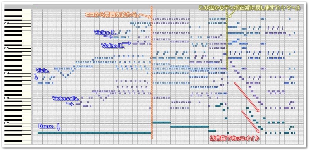 ニル1のココが良い!!&2人同時記念年で『交響曲●番つながり』選曲なら・・・な話♪