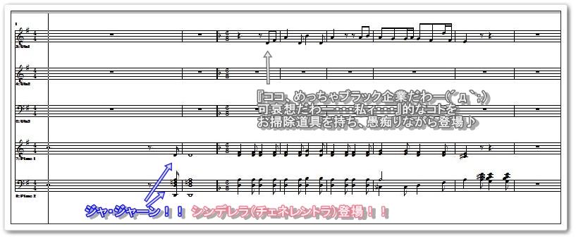 ロッシーニのシンデレラのココが面白いッ♪を少しピコピコ入力してみた∩(・ ▼ ・;)