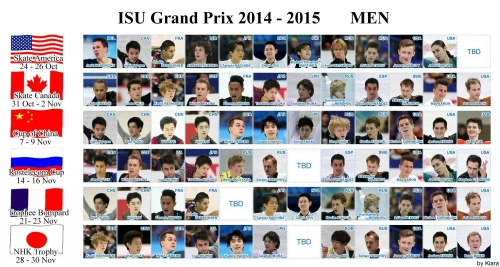20140628-ISU-GP2014-15men.jpg