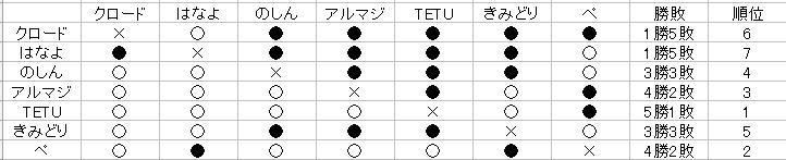 tpos5.jpg